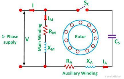 Capacitor Start Induction Motors