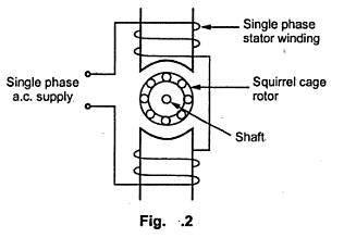 Construction Of Single Phase Induction Motor | Electrical ... on