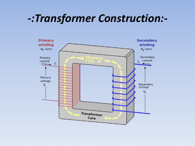 Construction Of Single-Phase Transformer