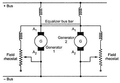 D.C. Shunt Generators In Parallel