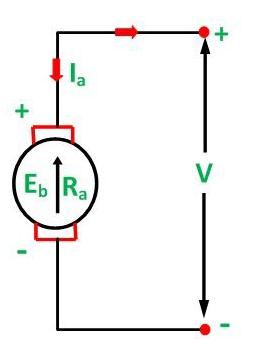 E.M.F. In Dc Motor