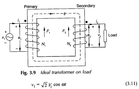 Elementary Diagram of an Ideal Transformere