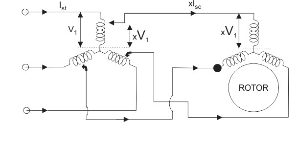 Induction Motor As A Transformer