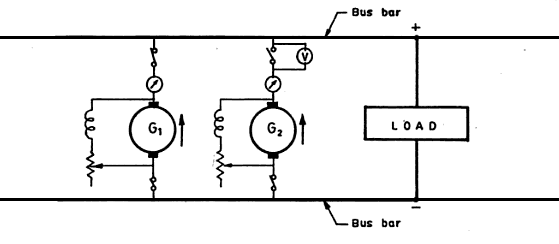 Parallel Operation Of Dc Generators