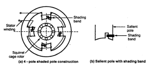 4 Pole Motor Wiring Diagram | Wiring Diagram  Pole Phase Motor Wiring Diagram on electric motor winding diagram, radiant energy diagram, 4 pole induction motor, 3 phase motor connection diagram, 9 lead motor connection diagram, 4 pole motor rpm, speakon jack diagram, arduino motor shield diagram, 4 pole motor speed, 4 pole motor starter, magnetic motor diagram, shaded pole motor diagram, telephone parts diagram, single pole double throw switch diagram, 1 pole switch diagram, brushed dc motor diagram, electric generator diagram, 4 pole generator diagram, dc motor connection diagram, ac motor diagram,